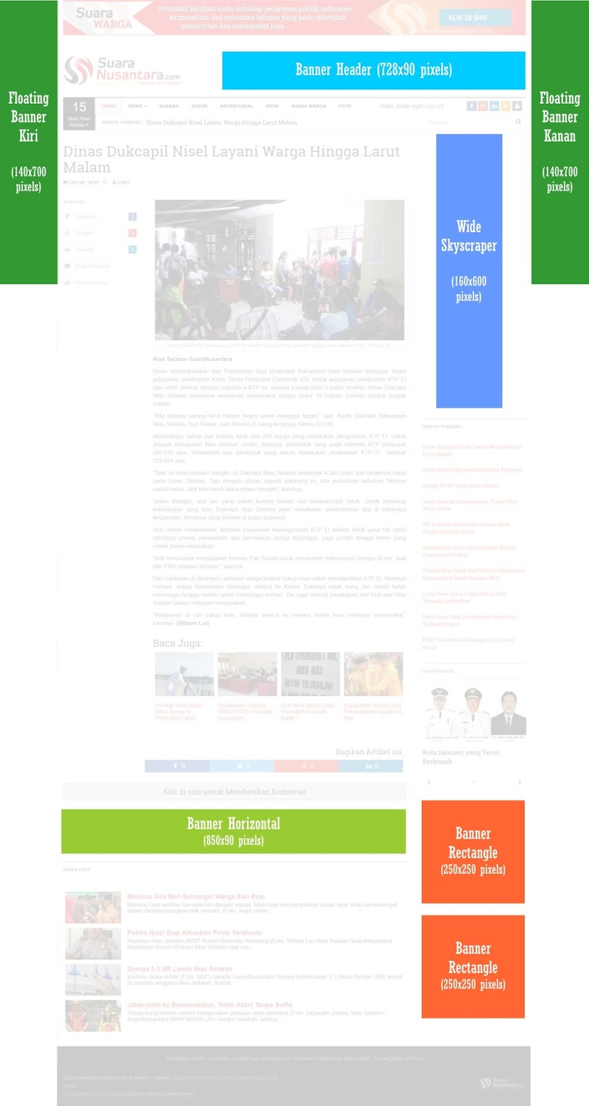 Layout Iklan SNC halaman isi