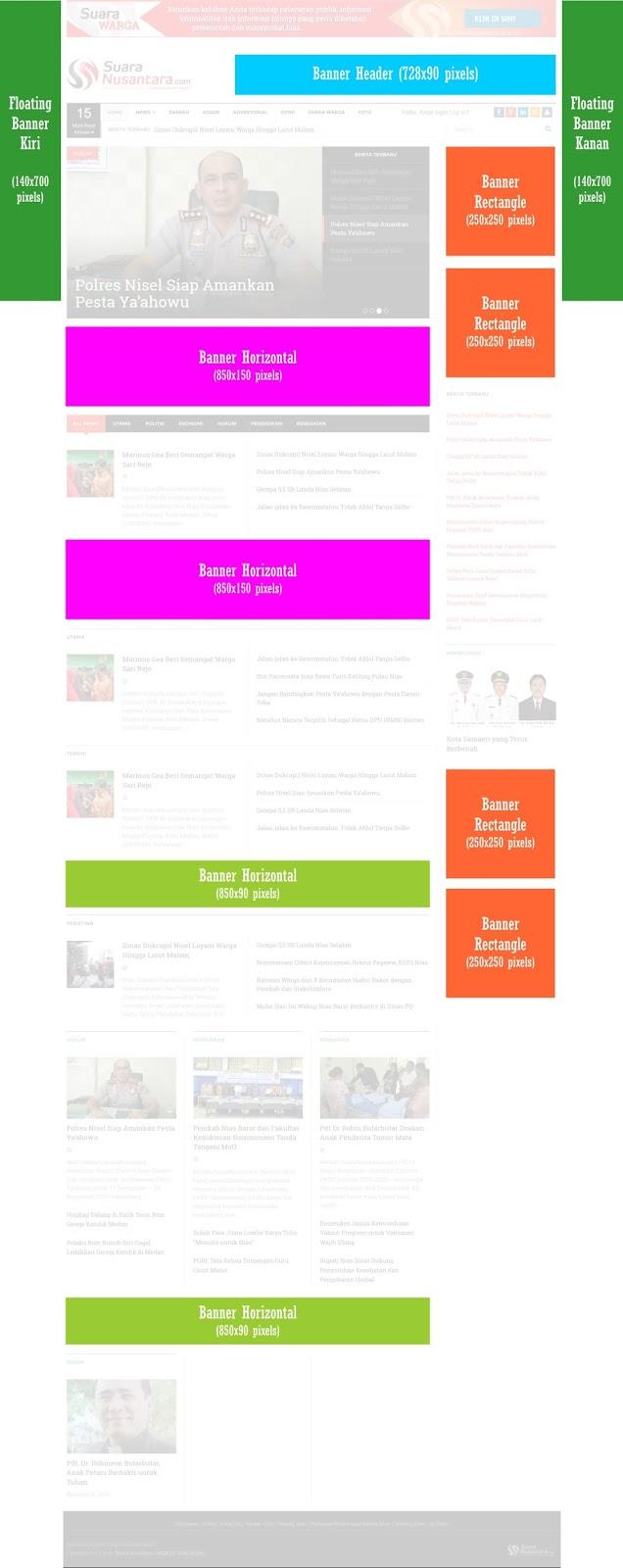 Layout Iklan SNC halaman depan